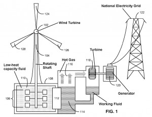 Apple Wind Turbine Patent