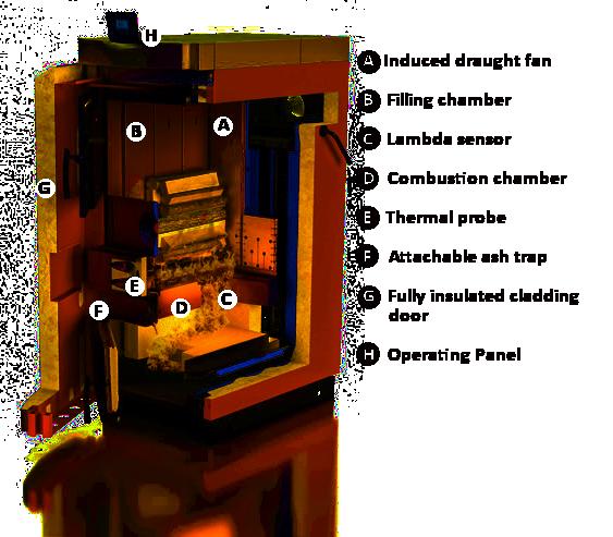 Biomass-log-boiler