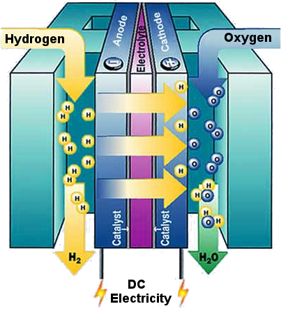Fuel Cell mCHP Diagram