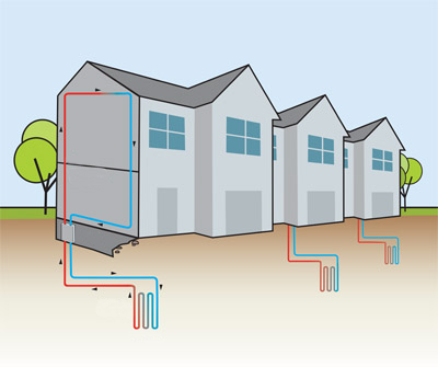 Example of how a typical (Closed Loop) GSHP Ground source heat pump works