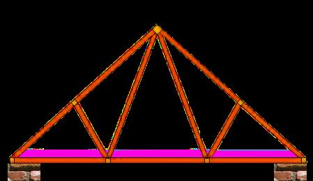 Loft Insulation Example