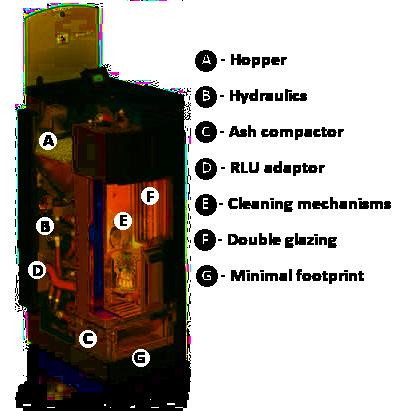 Small Biomass Boiler