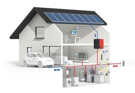 sunny boy 5000 solar inverter with integrated storage. Black Bedroom Furniture Sets. Home Design Ideas